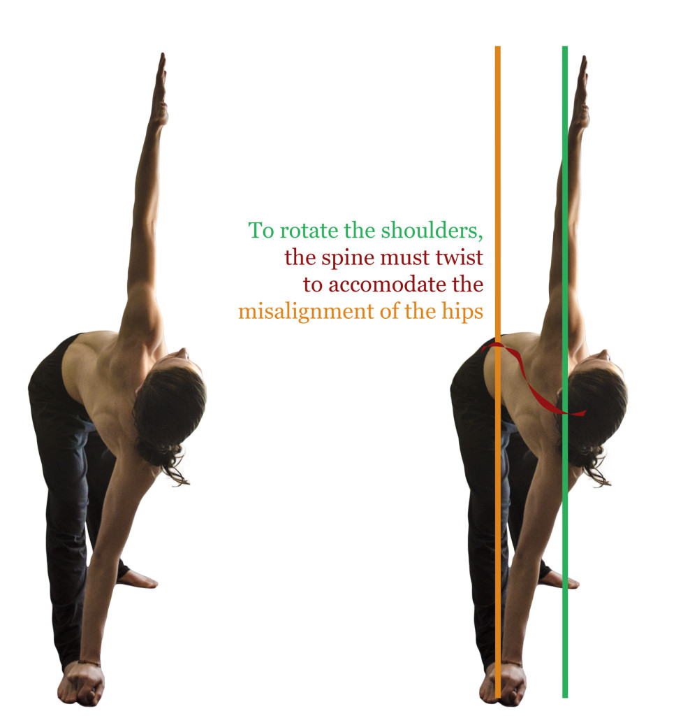 trikonasana mistake side m