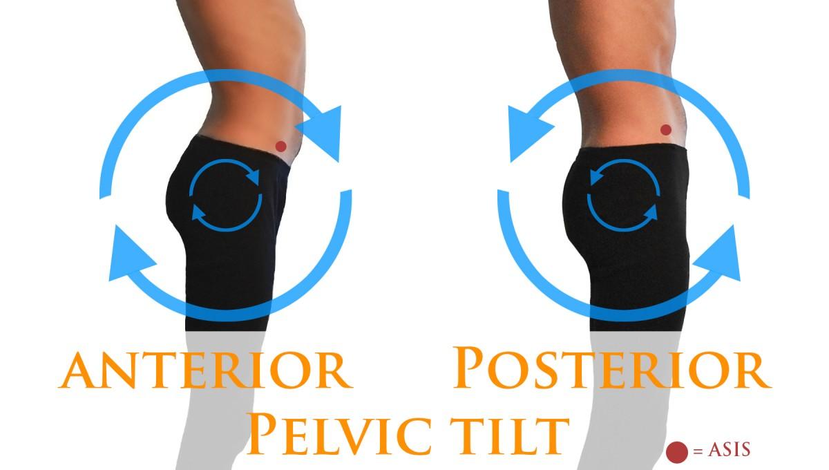 Understanding Pelvic Tilt