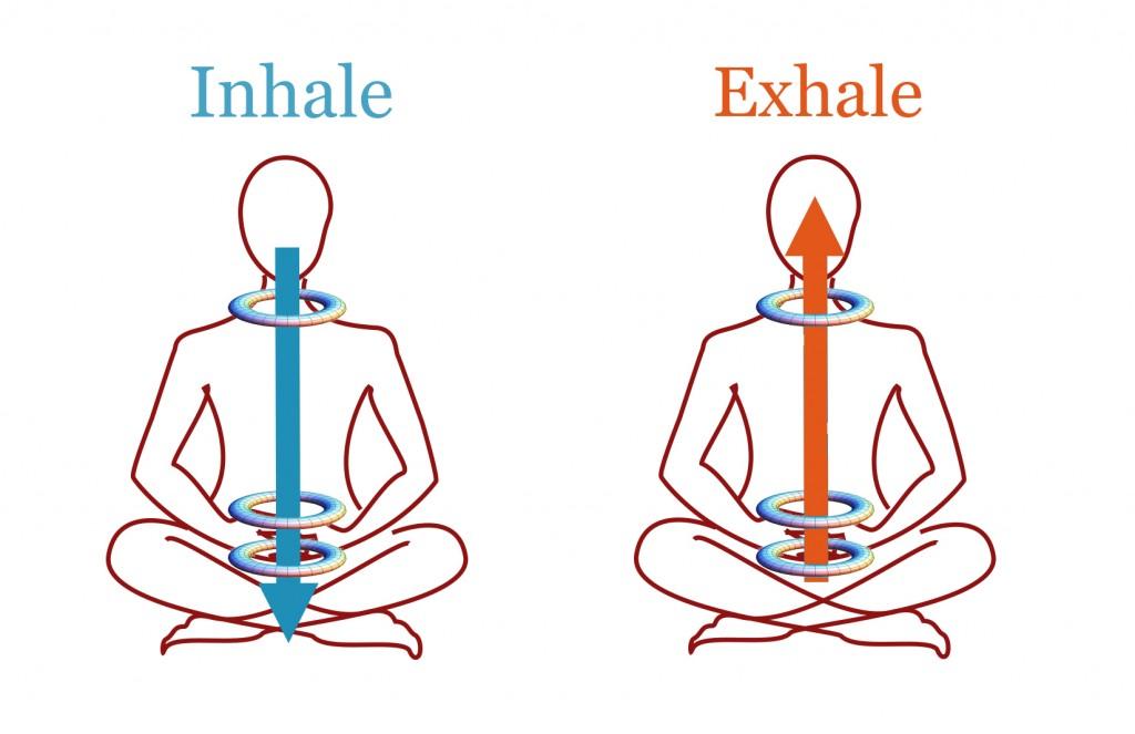 bandha breath